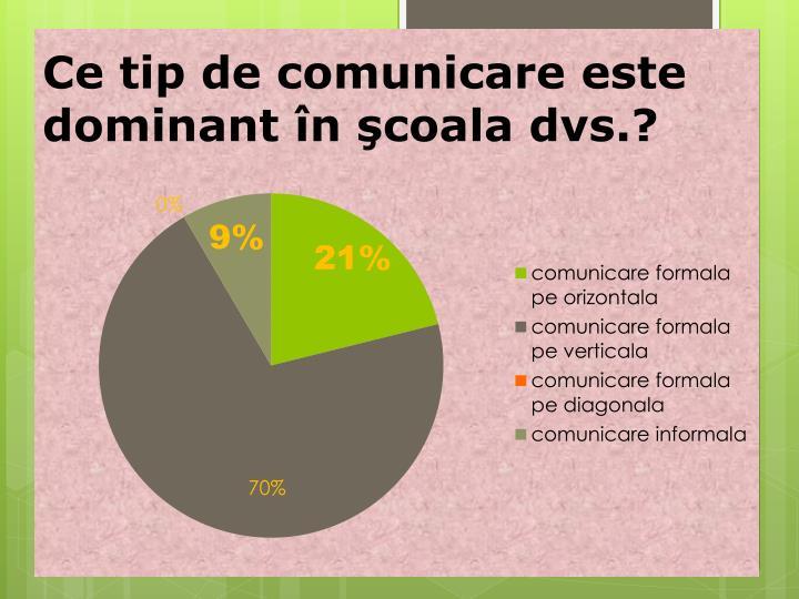 Ce tip de comunicare este dominant