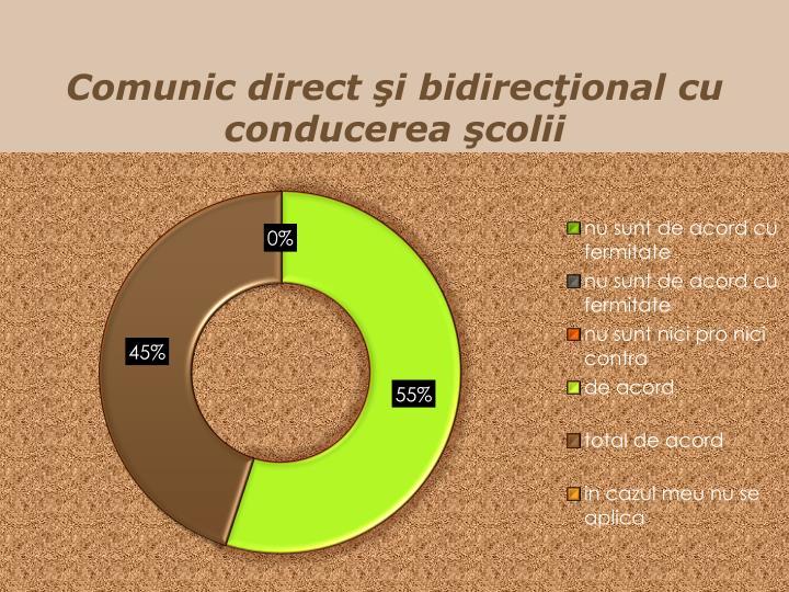 Comunic direct şi bidirecţional cu conducerea şcolii