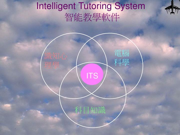 Intelligent Tutoring System