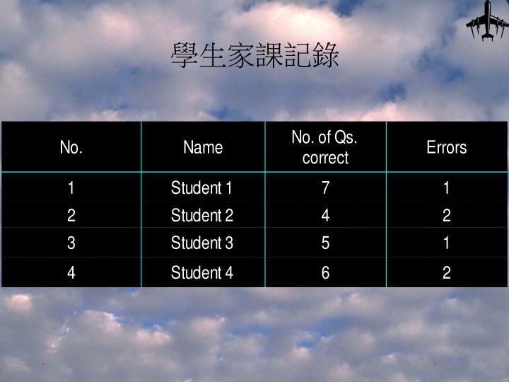學生家課記錄