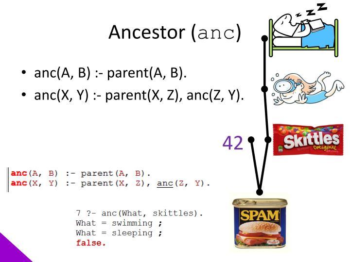 Ancestor (