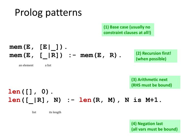 Prolog patterns