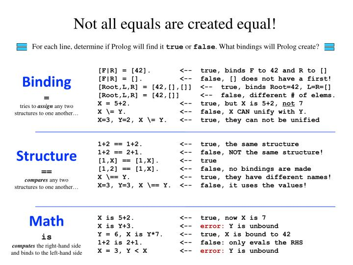 Not all equals are created equal!