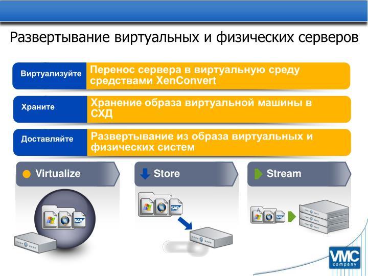 Перенос сервера в виртуальную среду средствами