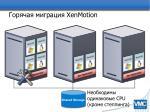 xenmotion