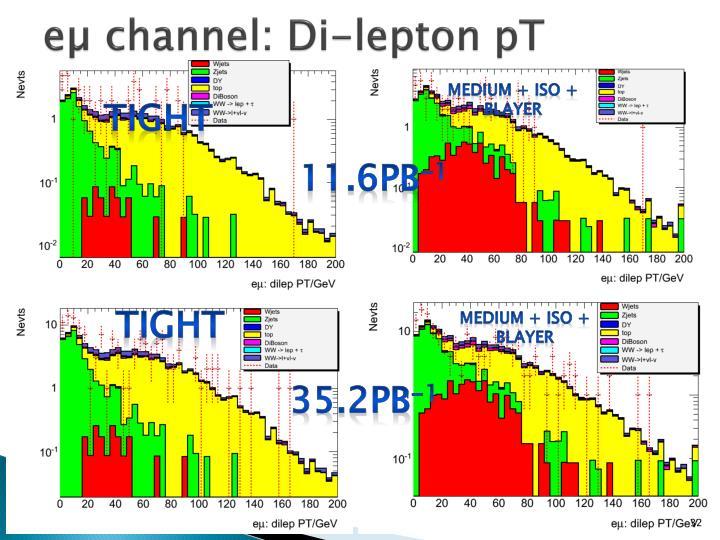 eµ channel: Di-lepton