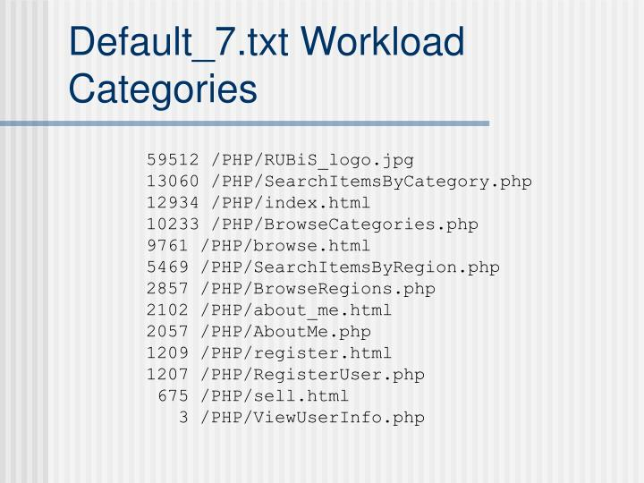 Default_7.txt Workload Categories
