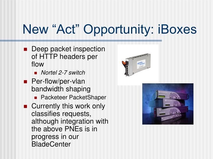 "New ""Act"" Opportunity: iBoxes"