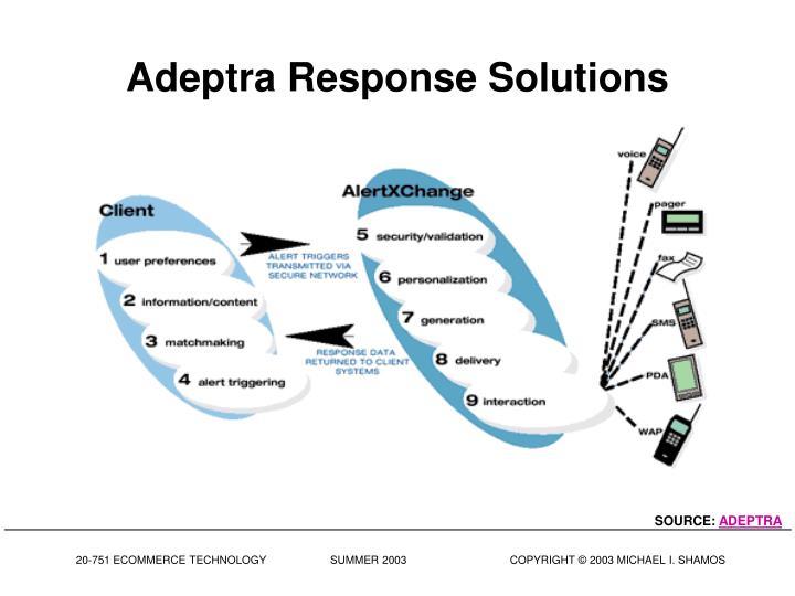 Adeptra Response Solutions