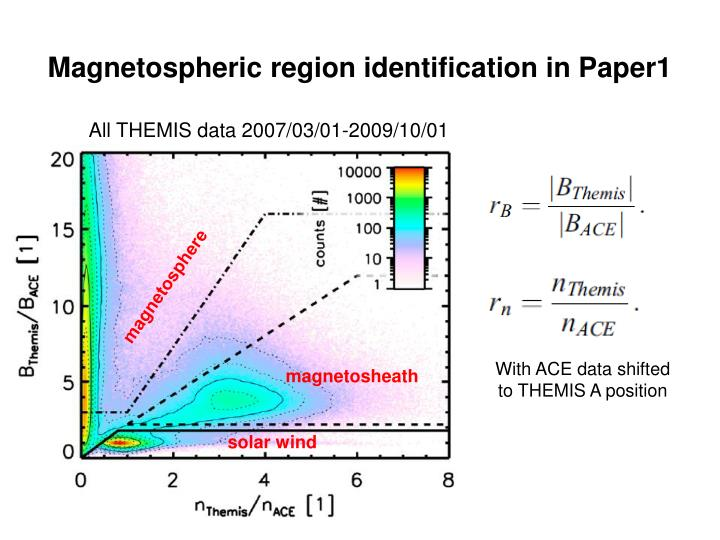 Magnetospheric region identification in Paper1