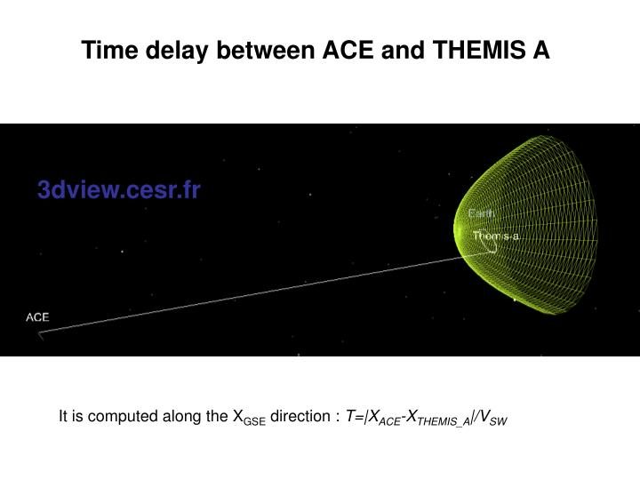 Time delay between ACE and THEMIS A