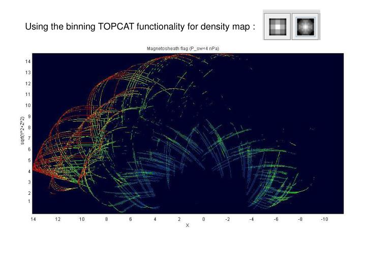 Using the binning TOPCAT functionality for density map :