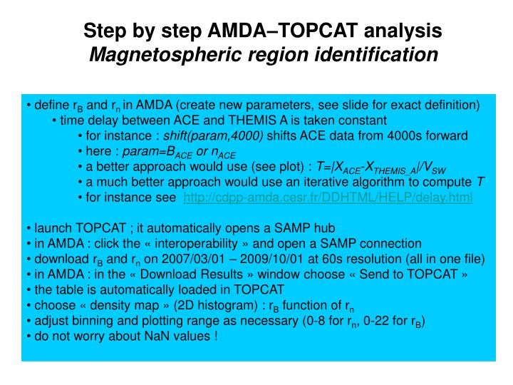 Step by step AMDA–TOPCAT analysis