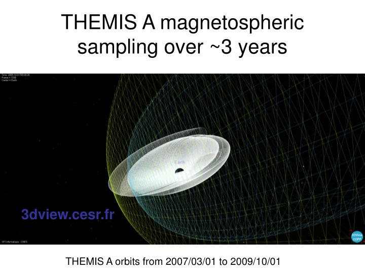 THEMIS A magnetospheric sampling over ~3 years