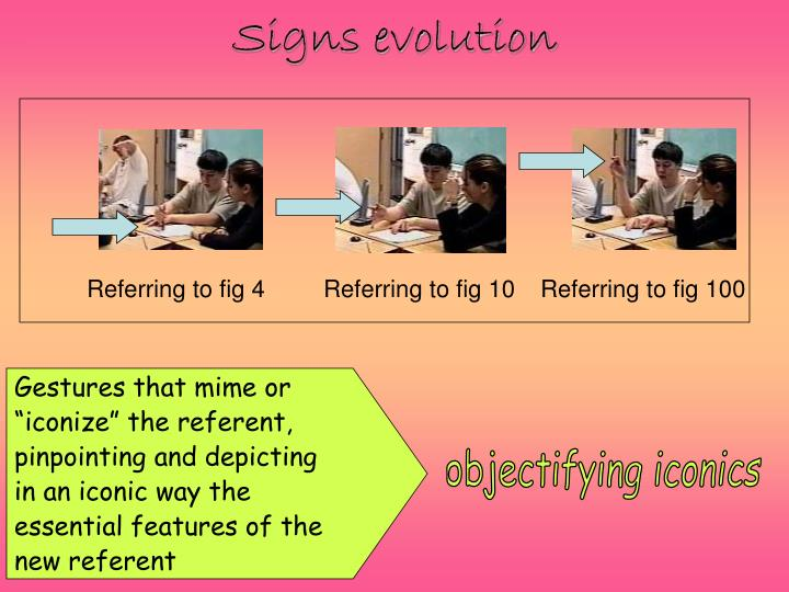 Signs evolution