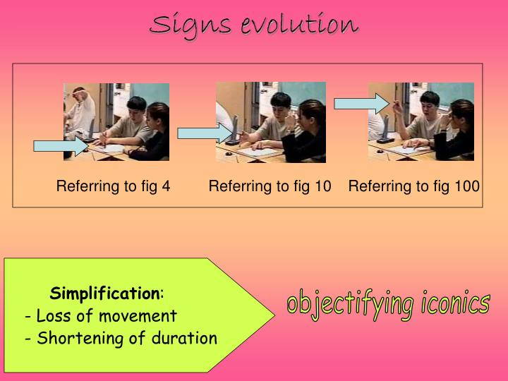 Signs evolution