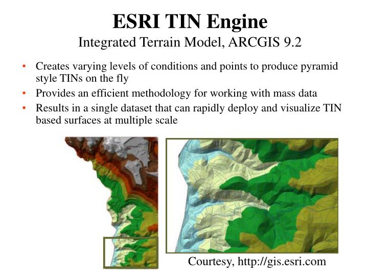 ESRI TIN Engine
