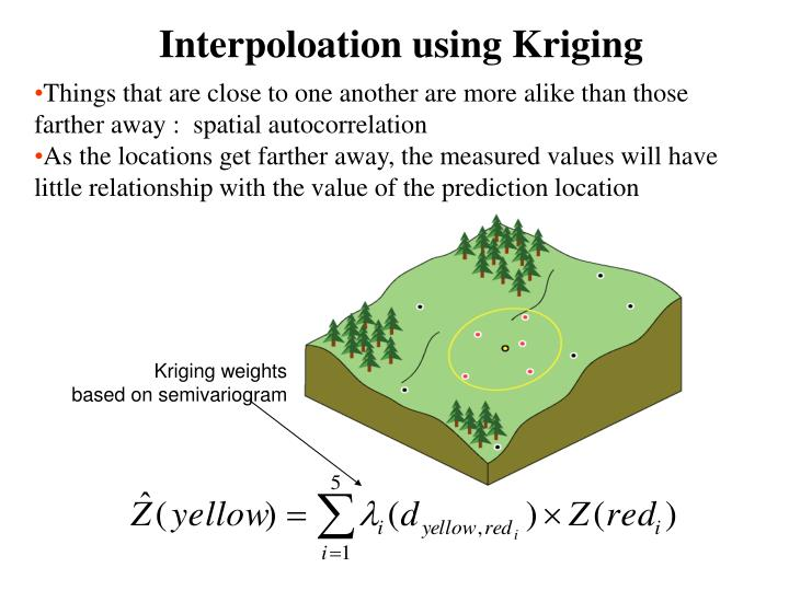 Interpoloation using Kriging