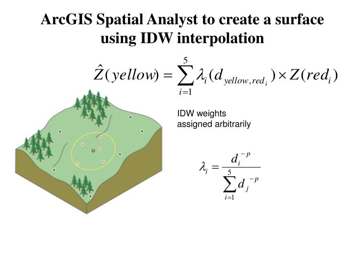 ArcGIS Spatial Analyst to create a surface using IDW interpolation