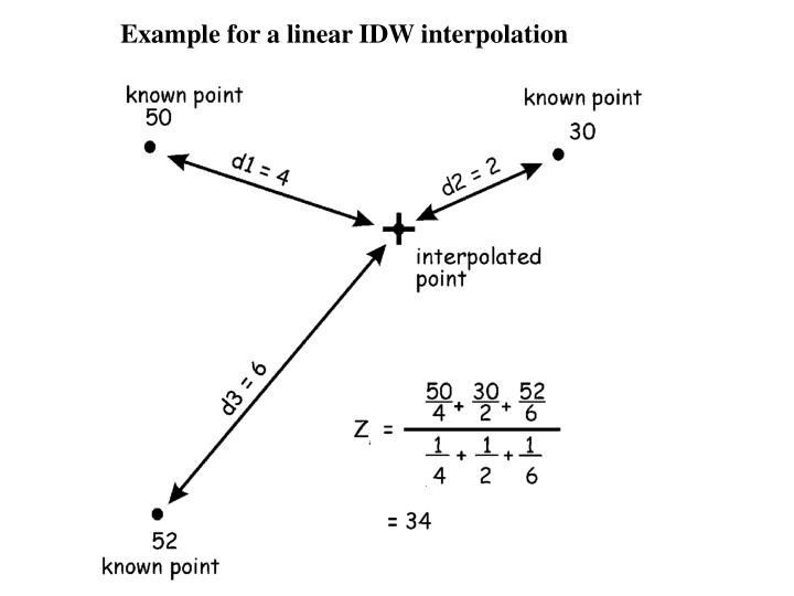 Example for a linear