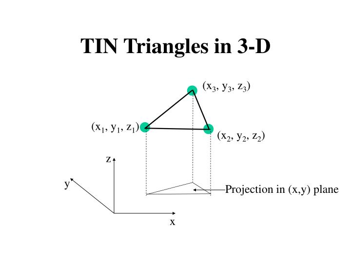 TIN Triangles in 3-D