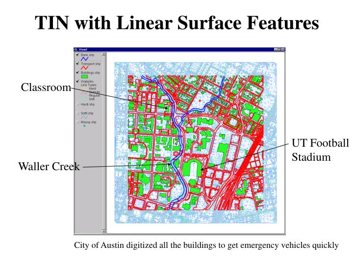 TIN with Linear Surface Features