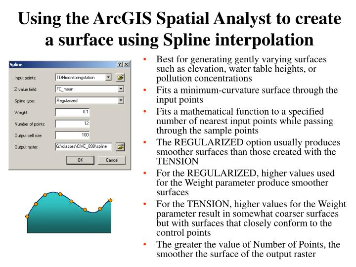 Using the ArcGIS Spatial Analyst to create a surface using Spline interpolation