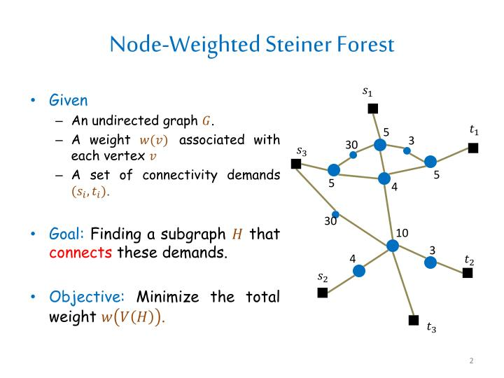 Node weighted steiner forest