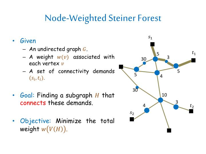 Node-Weighted Steiner Forest