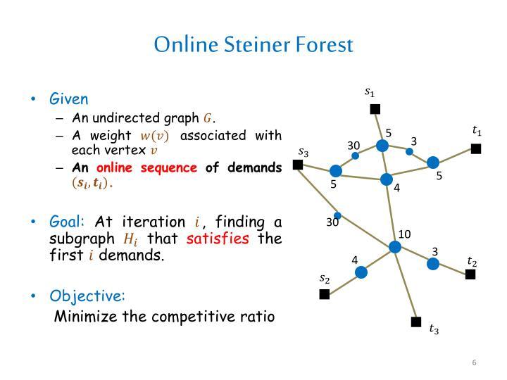 Online Steiner Forest
