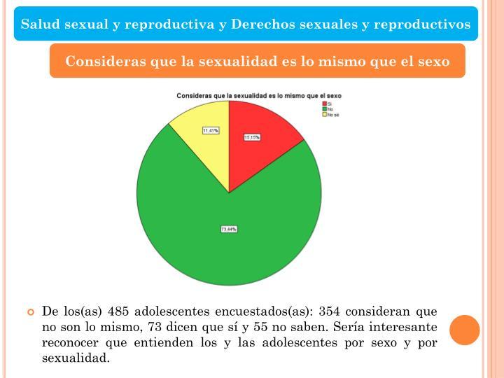 Salud sexual y reproductiva y Derechos sexuales y reproductivos