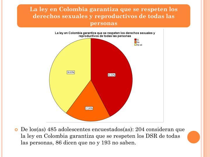 La ley en Colombia garantiza que se respeten los derechos sexuales y reproductivos de todas las personas