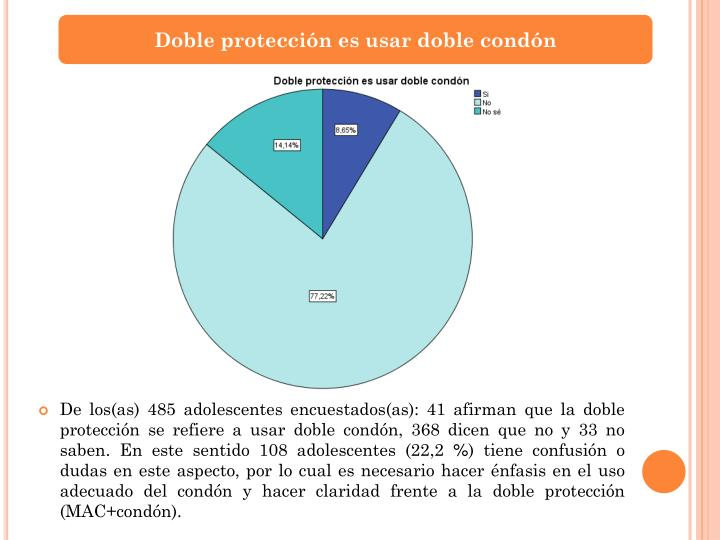Doble protección es usar doble condón