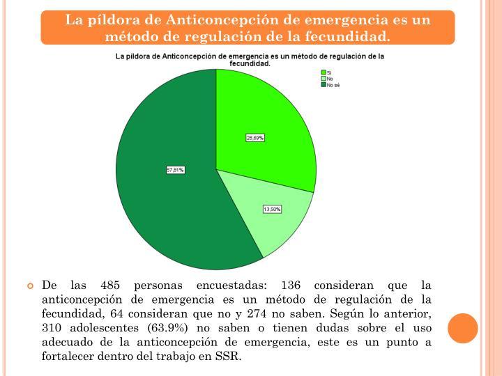 La píldora de Anticoncepción de emergencia es un método de regulación de la fecundidad.