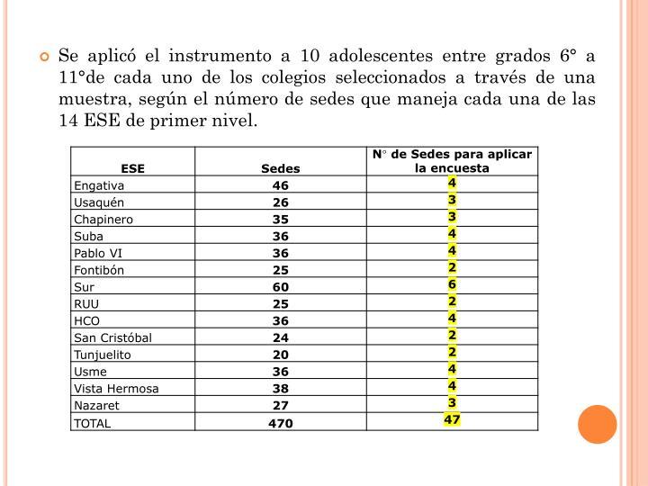 Se aplicó el instrumento a 10 adolescentes entre grados 6° a 11°de cada uno de los colegios seleccionados a través de una muestra, según el número de sedes que maneja cada una de las 14 ESE de primer nivel.