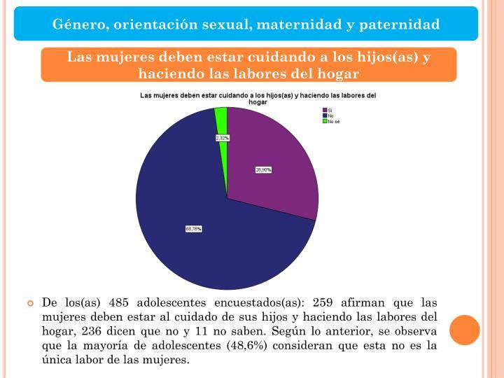 Género, orientación sexual, maternidad y paternidad