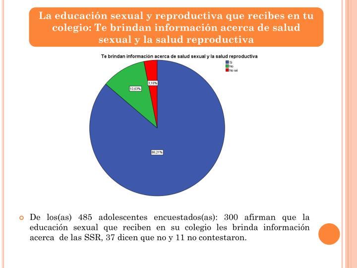 La educación sexual y reproductiva que recibes en tu colegio: Te brindan información acerca de salud sexual y la salud reproductiva
