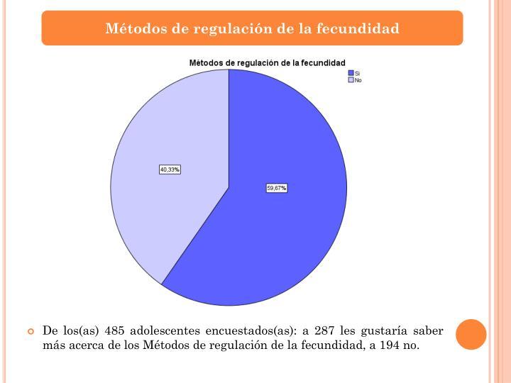 Métodos de regulación de la fecundidad
