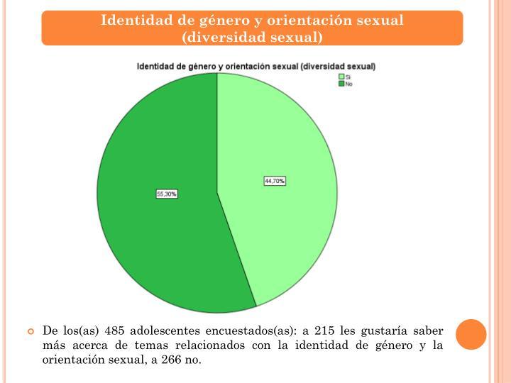 Identidad de género y orientación sexual     (diversidad sexual)