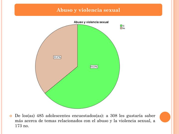 Abuso y violencia sexual