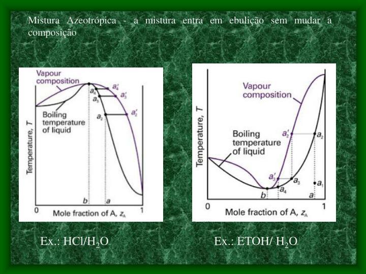 Mistura Azeotrópica - a mistura entra em ebulição sem mudar a composição