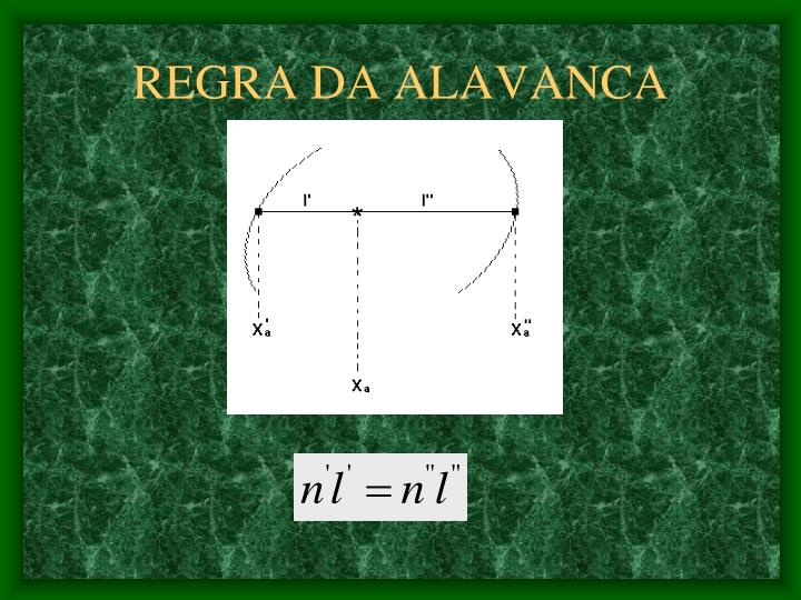 REGRA DA ALAVANCA