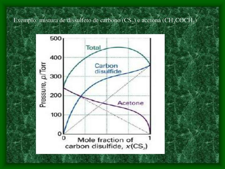 Exemplo: mistura de dissulfeto de carbono (CS