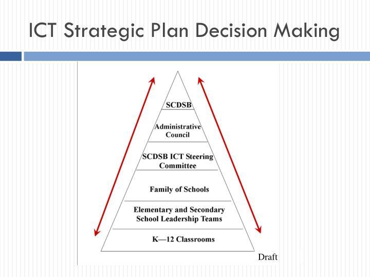 ICT Strategic Plan Decision Making