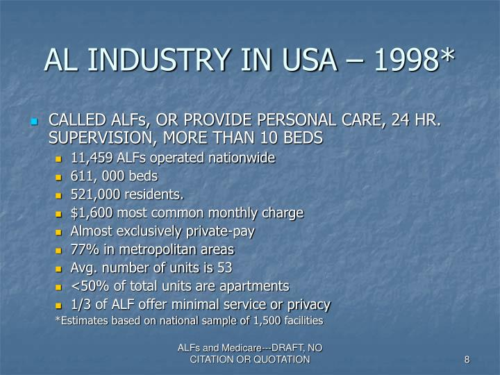 AL INDUSTRY IN USA – 1998*