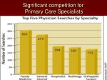 significant competition for primary care specialists
