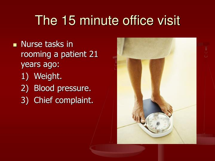 The 15 minute office visit