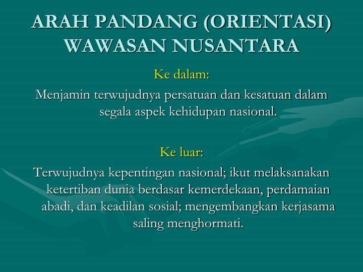 ARAH PANDANG (ORIENTASI)