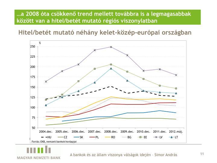 …a 2008 óta csökkenő trend mellett továbbra is a legmagasabbak között van a hitel/betét mutató régiós viszonylatban