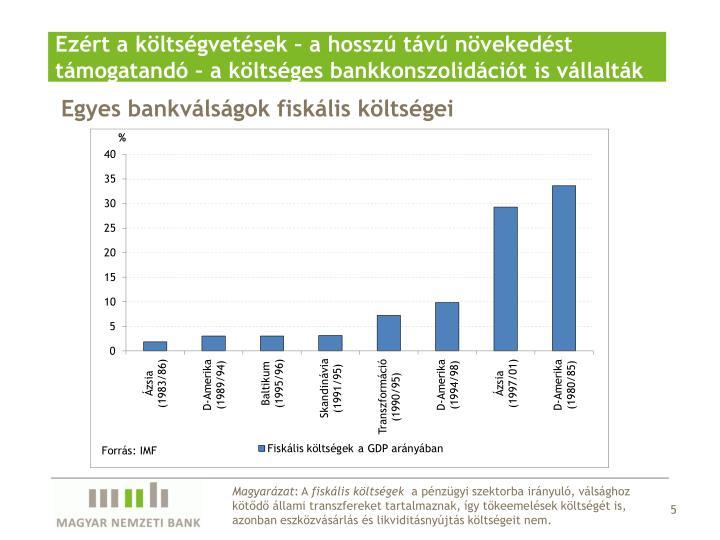 Ezért a költségvetések – a hosszú távú növekedést támogatandó – a költséges bankkonszolidációt is vállalták